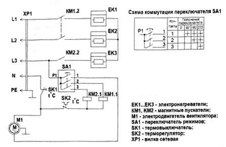 Электрическая схема PROF-06380