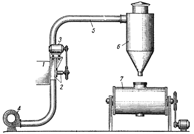 Схема установки для грануляции